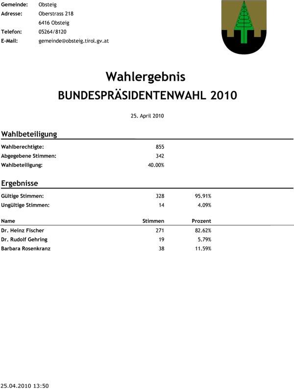 WahlergebnissBP2010