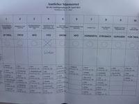00 LTW2013 Stimmzettel