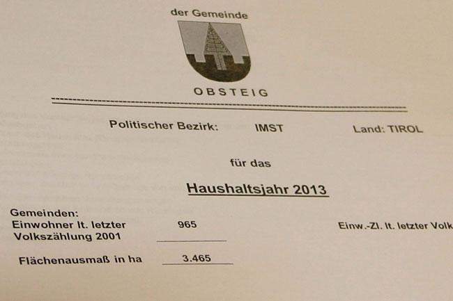 Haushaltsplan2013